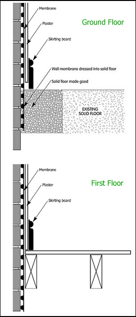 Damp Proof Membrane Walls >> Complete membrane damp proofing to a Victorian stone house